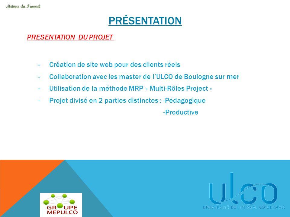 PRÉSENTATION -Création de site web pour des clients réels -Collaboration avec les master de l'ULCO de Boulogne sur mer -Utilisation de la méthode MRP