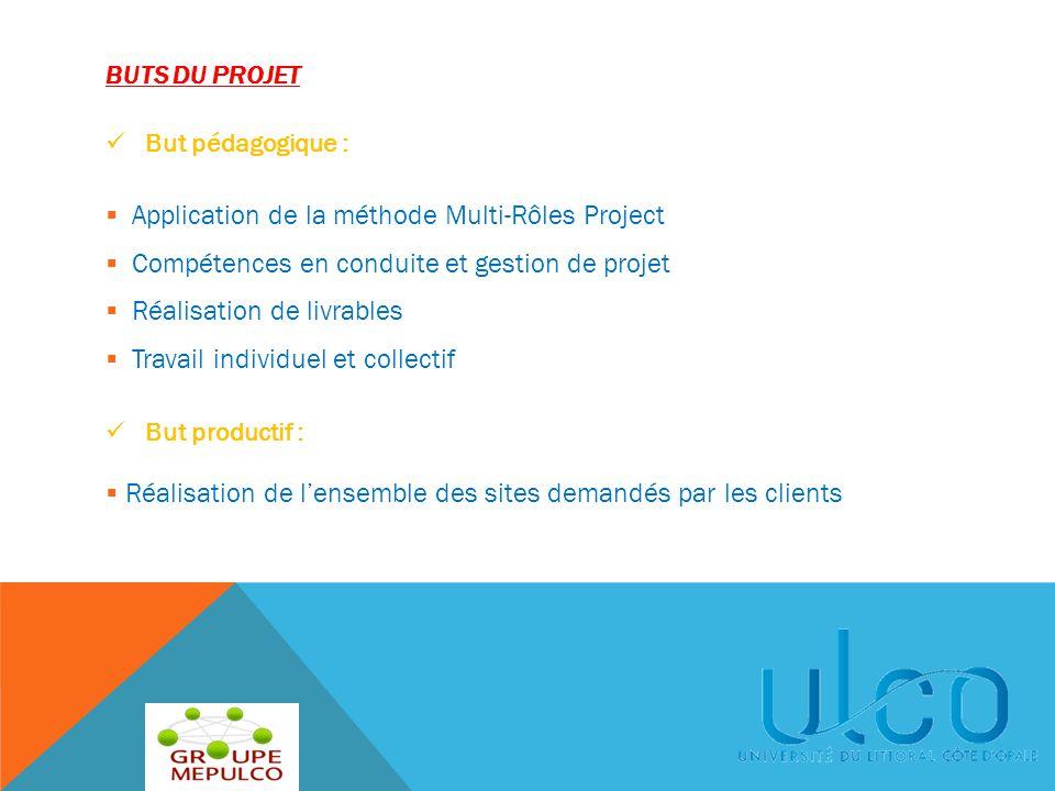 BUTS DU PROJET But pédagogique :  Application de la méthode Multi-Rôles Project  Compétences en conduite et gestion de projet  Réalisation de livra