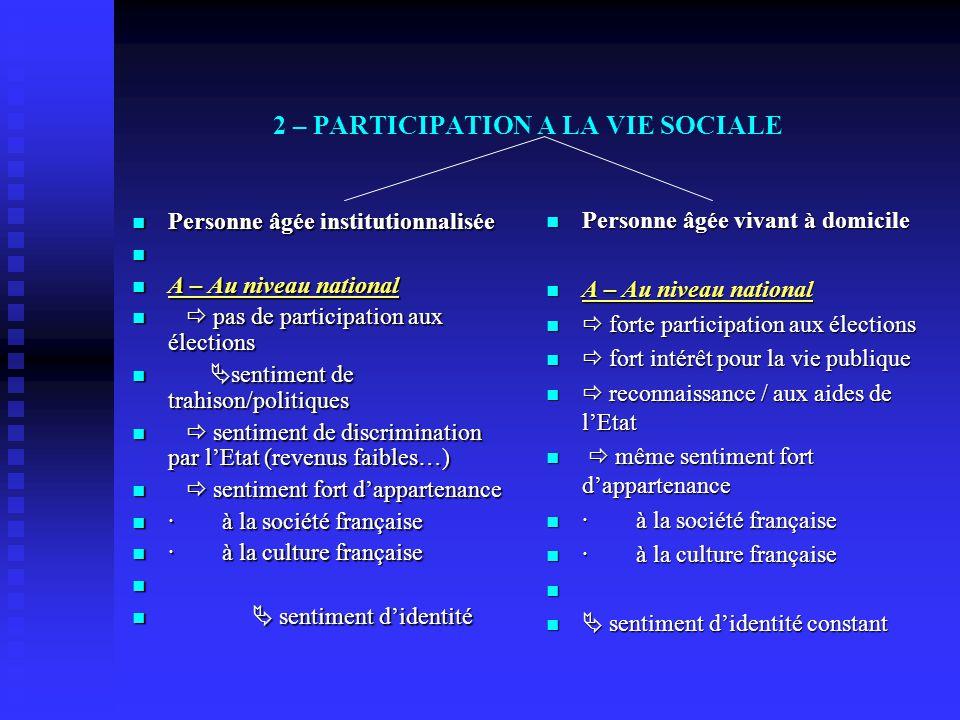2 – PARTICIPATION A LA VIE SOCIALE Personne âgée institutionnalisée Personne âgée institutionnalisée A – Au niveau national A – Au niveau national  p