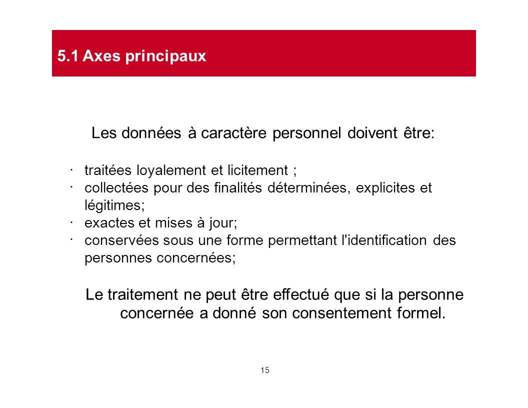 Les données à caractère personnel doivent être: ···· traitées loyalement et licitement ; collectées pour des finalités déterminées, explicites et légi