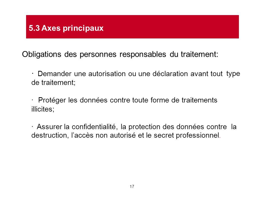 Obligations des personnes responsables du traitement: · Demander une autorisation ou une déclaration avant tout de traitement; typetype ·Protéger les