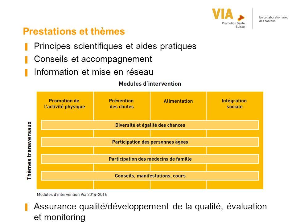 Prestations et thèmes ▐ Principes scientifiques et aides pratiques ▐ Conseils et accompagnement ▐ Information et mise en réseau ▐ Assurance qualité/dé