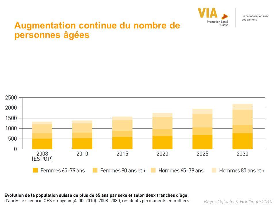 Augmentation continue du nombre de personnes âgées Bayer-Oglesby & Höpflinger 2010