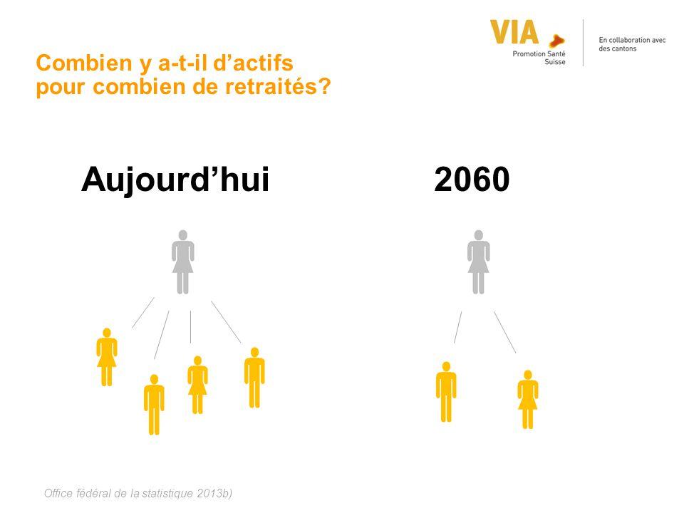 Combien y a-t-il d'actifs pour combien de retraités? Aujourd'hui 2060 Office fédéral de la statistique 2013b)