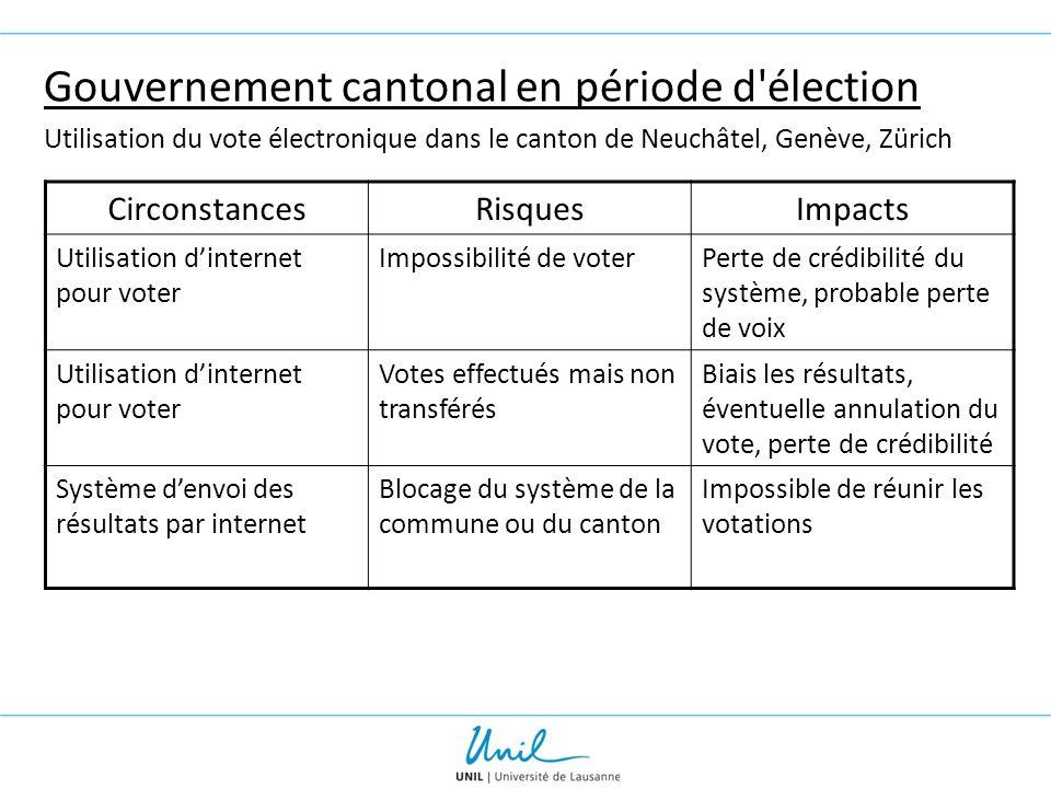 Gouvernement cantonal en période d'élection Utilisation du vote électronique dans le canton de Neuchâtel, Genève, Zürich CirconstancesRisquesImpacts U