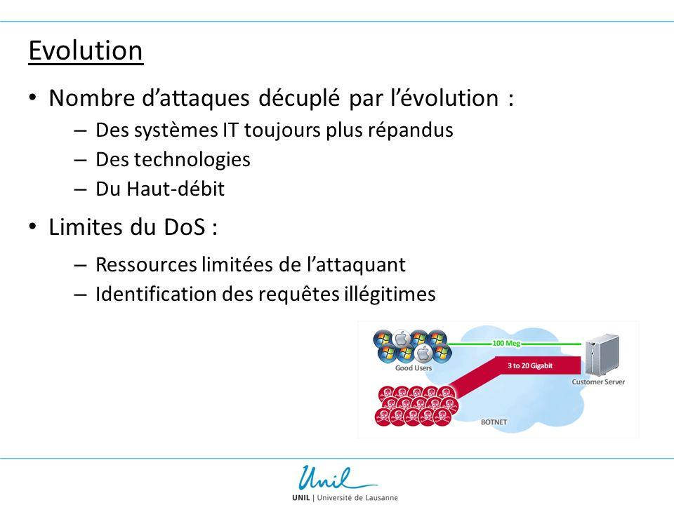 Evolution Nombre d'attaques décuplé par l'évolution : – Des systèmes IT toujours plus répandus – Des technologies – Du Haut-débit Limites du DoS : – R