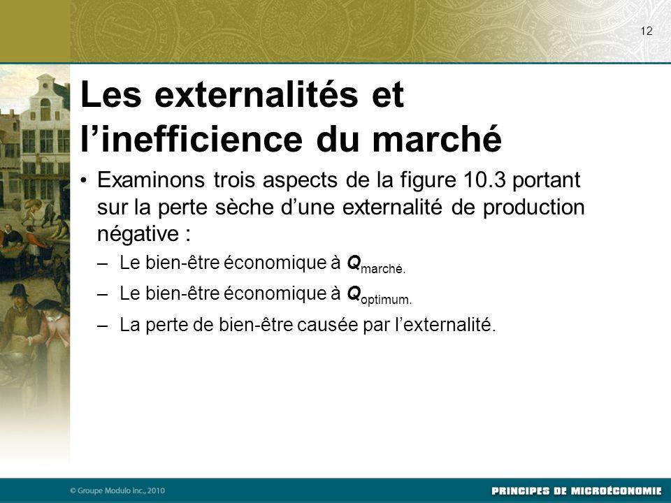 Examinons trois aspects de la figure 10.3 portant sur la perte sèche d'une externalité de production négative : –Le bien-être économique à Q marché. –