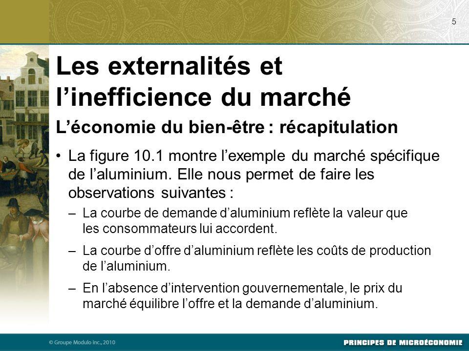 Les externalités et l'inefficience du marché L'économie du bien-être : récapitulation La figure 10.1 montre l'exemple du marché spécifique de l'alumin