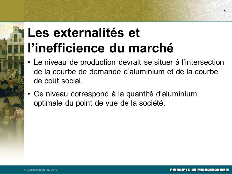 Figure 10.2 : La pollution et l'optimum social 9