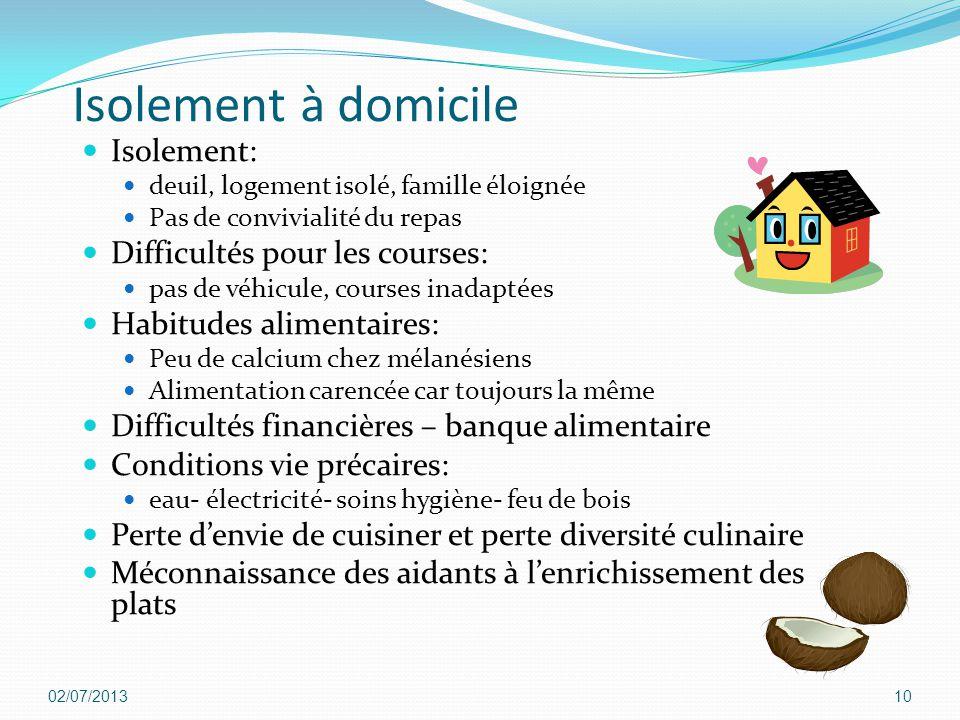 Isolement à domicile Isolement: deuil, logement isolé, famille éloignée Pas de convivialité du repas Difficultés pour les courses: pas de véhicule, co