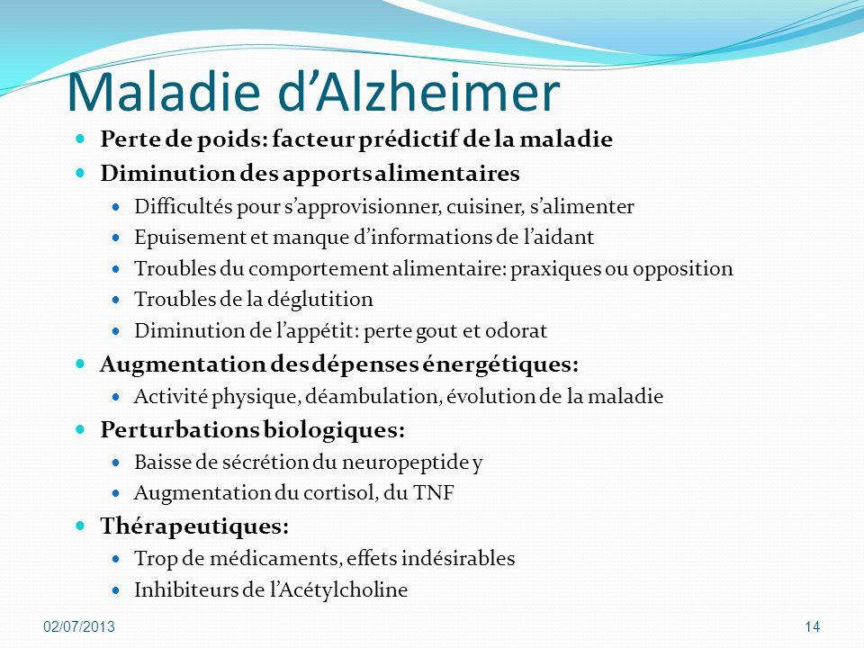 Maladie d'Alzheimer Perte de poids: facteur prédictif de la maladie Diminution des apports alimentaires Difficultés pour s'approvisionner, cuisiner, s