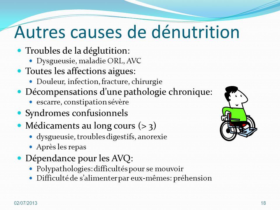 Autres causes de dénutrition Troubles de la déglutition: Dysgueusie, maladie ORL, AVC Toutes les affections aigues: Douleur, infection, fracture, chir