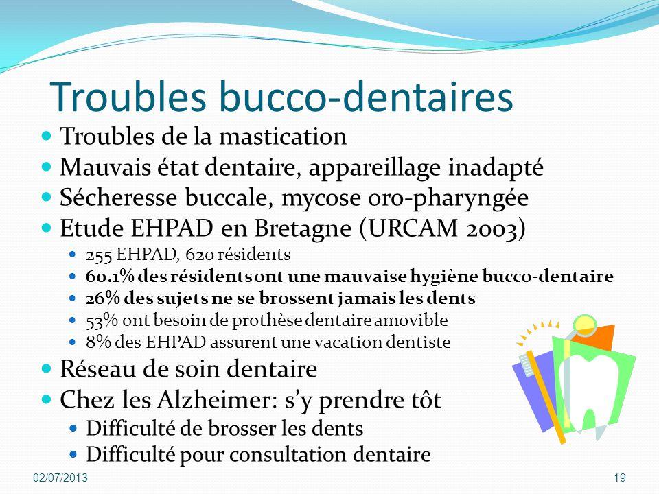 Troubles bucco-dentaires Troubles de la mastication Mauvais état dentaire, appareillage inadapté Sécheresse buccale, mycose oro-pharyngée Etude EHPAD