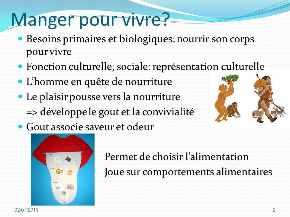 Manger pour vivre? Besoins primaires et biologiques: nourrir son corps pour vivre Fonction culturelle, sociale: représentation culturelle L'homme en q