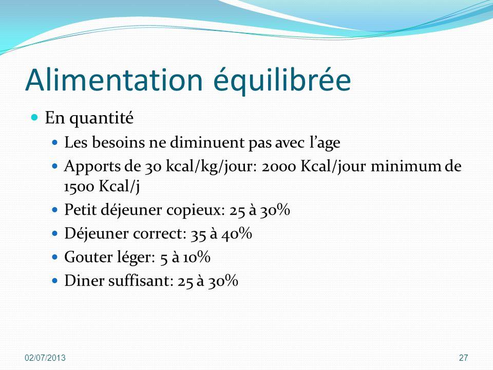 Alimentation équilibrée En quantité Les besoins ne diminuent pas avec l'age Apports de 30 kcal/kg/jour: 2000 Kcal/jour minimum de 1500 Kcal/j Petit dé