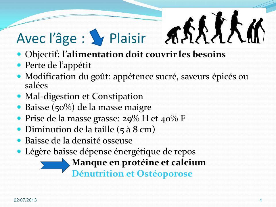 Avec l'âge : Plaisir Objectif: l'alimentation doit couvrir les besoins Perte de l'appétit Modification du goût: appétence sucré, saveurs épicés ou sal