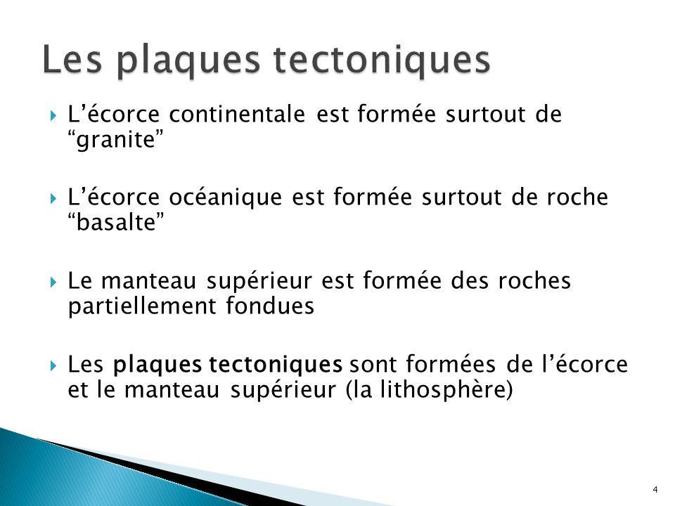 """ L'écorce continentale est formée surtout de """"granite""""  L'écorce océanique est formée surtout de roche """"basalte""""  Le manteau supérieur est formée d"""