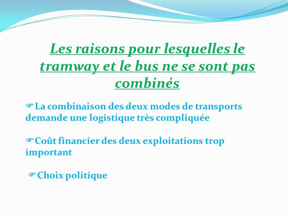 Les raisons pour lesquelles le tramway et le bus ne se sont pas combinés  La combinaison des deux modes de transports demande une logistique très compliquée  Coût financier des deux exploitations trop important  Choix politique