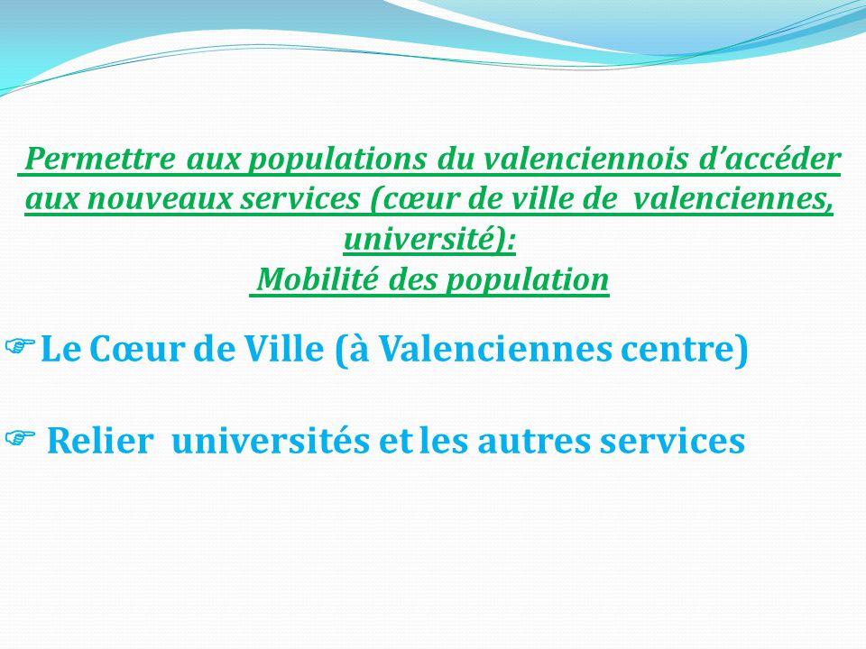 Permettre aux populations du valenciennois d'accéder aux nouveaux services (cœur de ville de valenciennes, université): Mobilité des population  Le Cœur de Ville (à Valenciennes centre)  Relier universités et les autres services