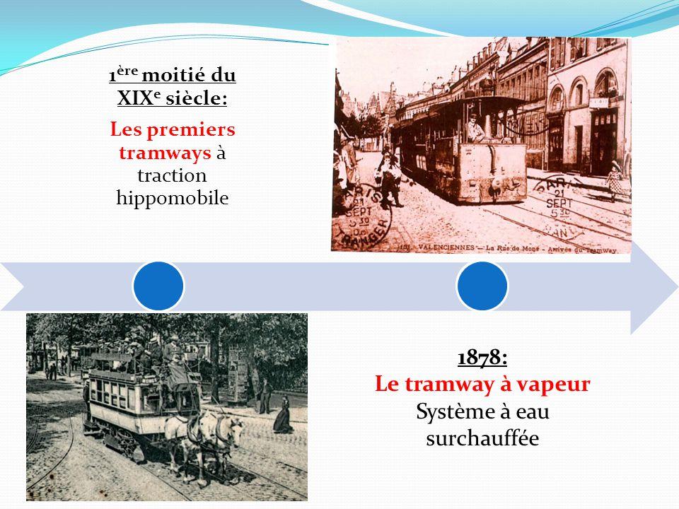 1 ère moitié du XIX e siècle: Les premiers tramways à traction hippomobile 1878: Le tramway à vapeur Système à eau surchauffée
