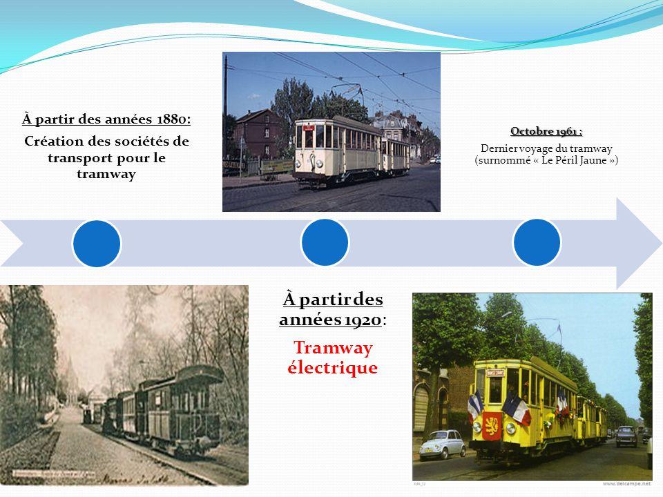 À partir des années 1880: Création des sociétés de transport pour le tramway À partir des années 1920: Tramway électrique Octobre 1961 : Dernier voyage du tramway (surnommé « Le Péril Jaune »)