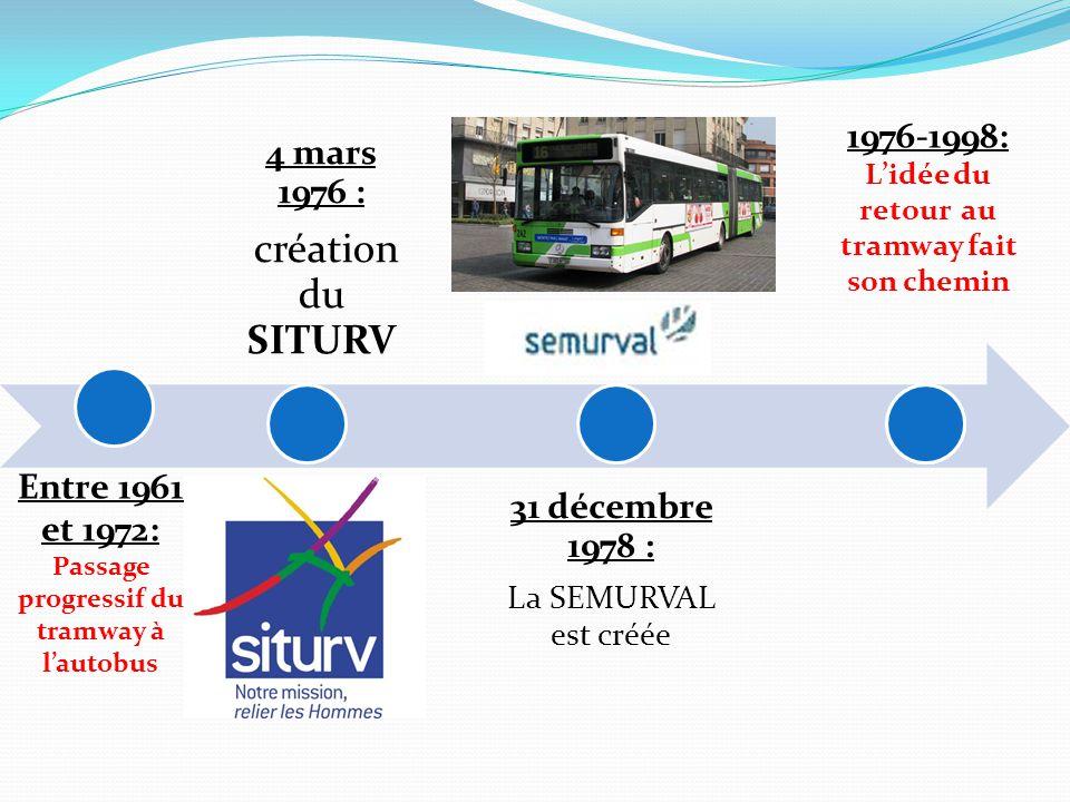 4 mars 1976 : création du SITURV 31 décembre 1978 : La SEMURVAL est créée 1976-1998: L'idée du retour au tramway fait son chemin Entre 1961 et 1972: Passage progressif du tramway à l'autobus