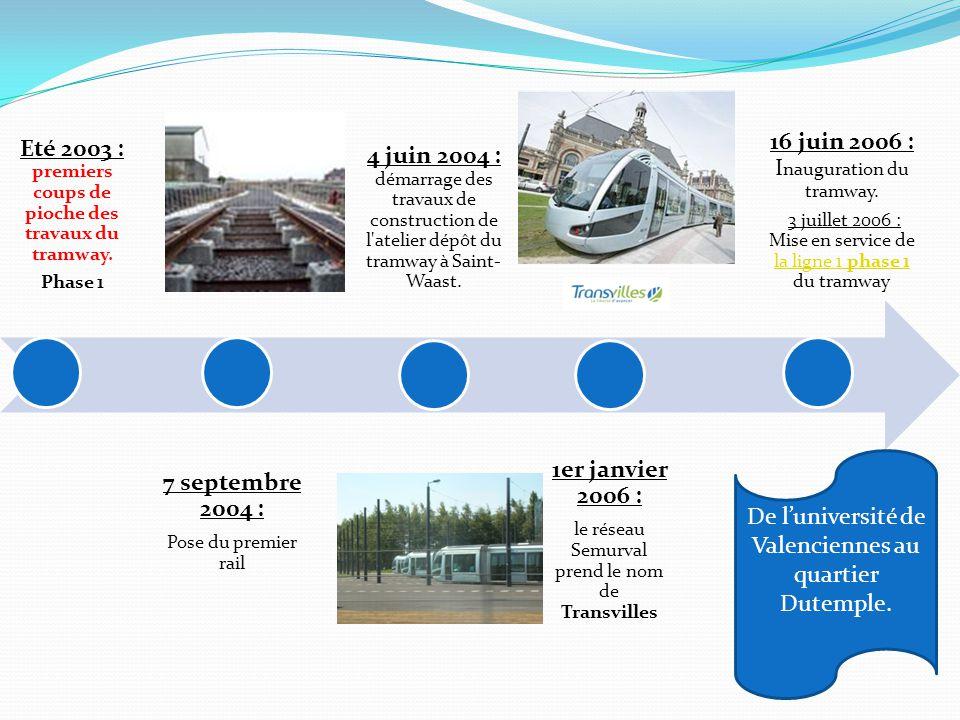 Eté 2003 : premiers coups de pioche des travaux du tramway.