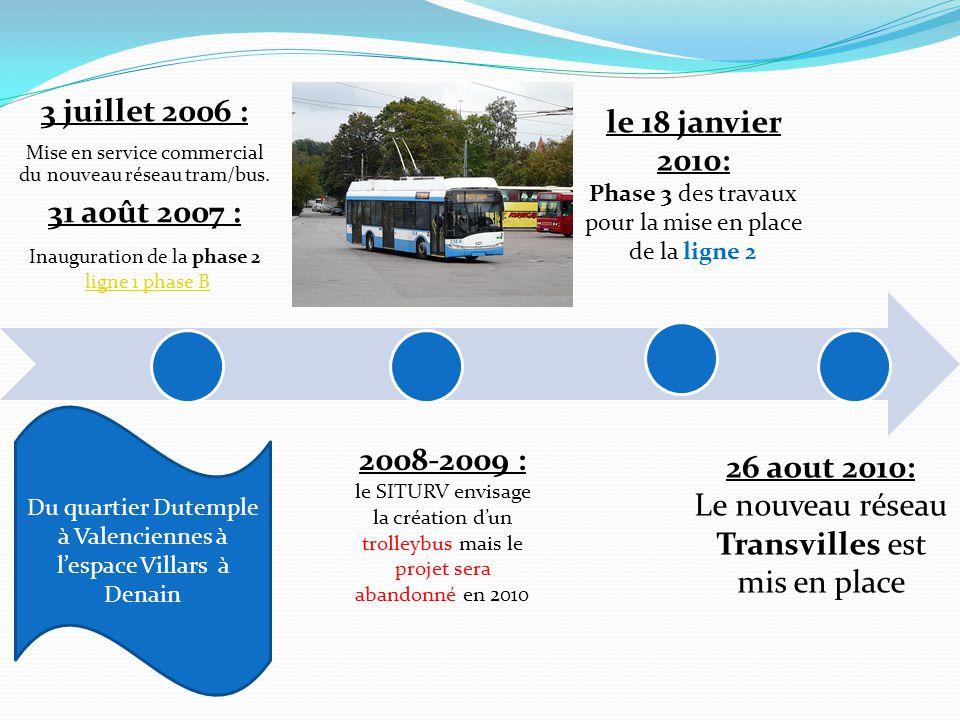 3 juillet 2006 : Mise en service commercial du nouveau réseau tram/bus.