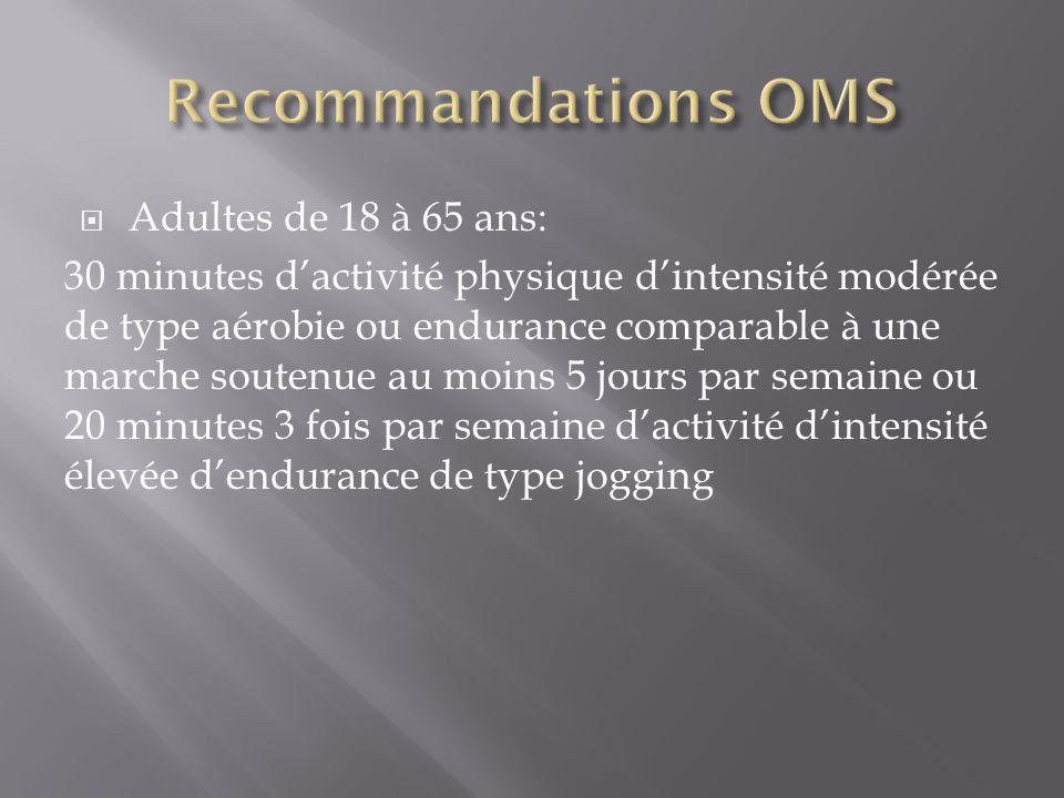  Adultes de 18 à 65 ans: 30 minutes d'activité physique d'intensité modérée de type aérobie ou endurance comparable à une marche soutenue au moins 5