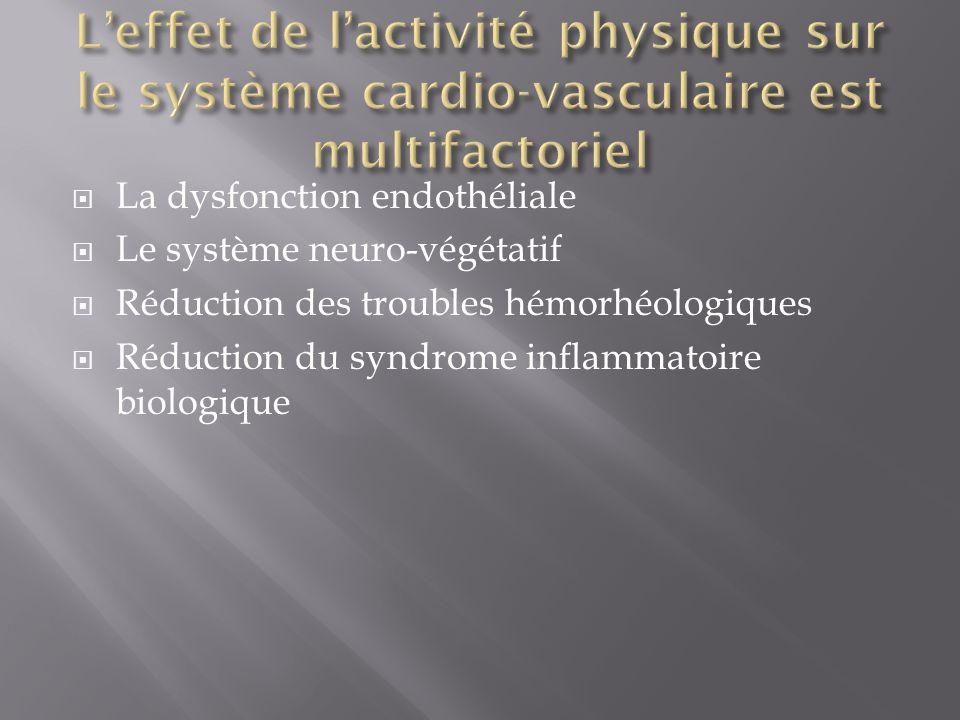  La dysfonction endothéliale  Le système neuro-végétatif  Réduction des troubles hémorhéologiques  Réduction du syndrome inflammatoire biologique