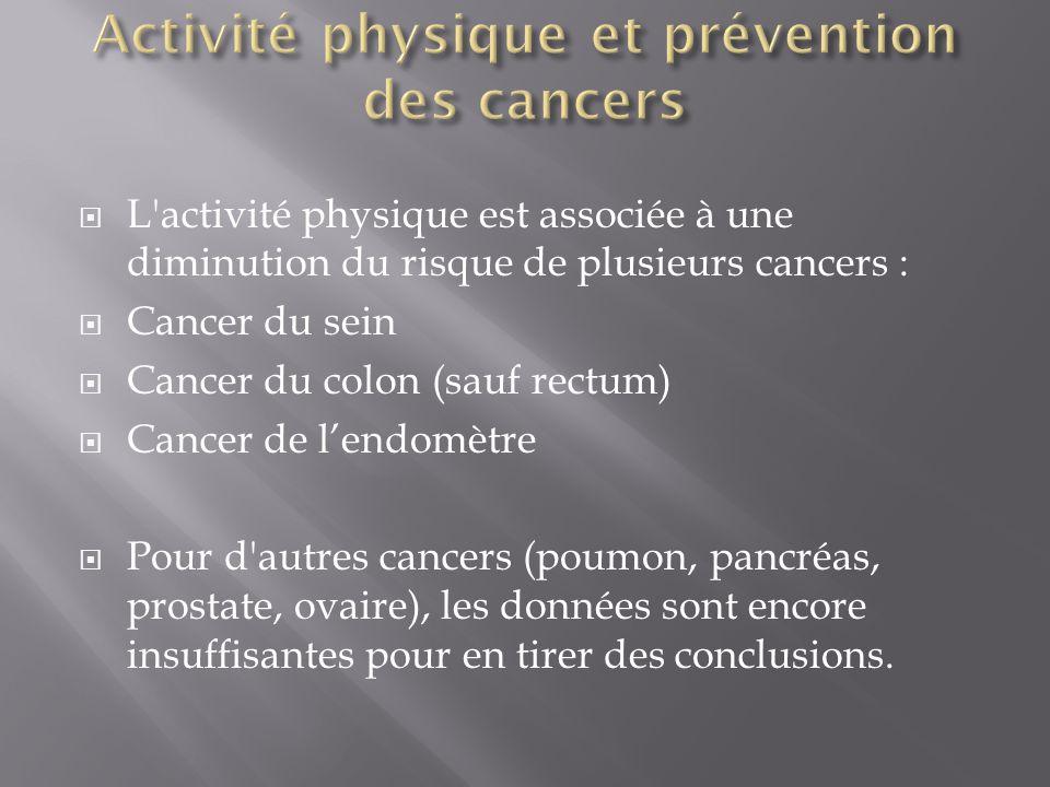  L'activité physique est associée à une diminution du risque de plusieurs cancers :  Cancer du sein  Cancer du colon (sauf rectum)  Cancer de l'en