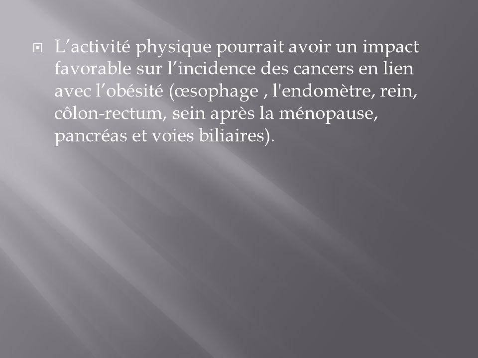  L'activité physique pourrait avoir un impact favorable sur l'incidence des cancers en lien avec l'obésité (œsophage, l'endomètre, rein, côlon-rectum
