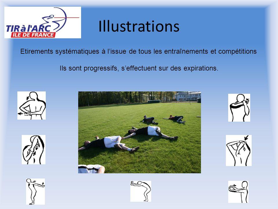 Illustrations Etirements systématiques à l'issue de tous les entraînements et compétitions Ils sont progressifs, s'effectuent sur des expirations.