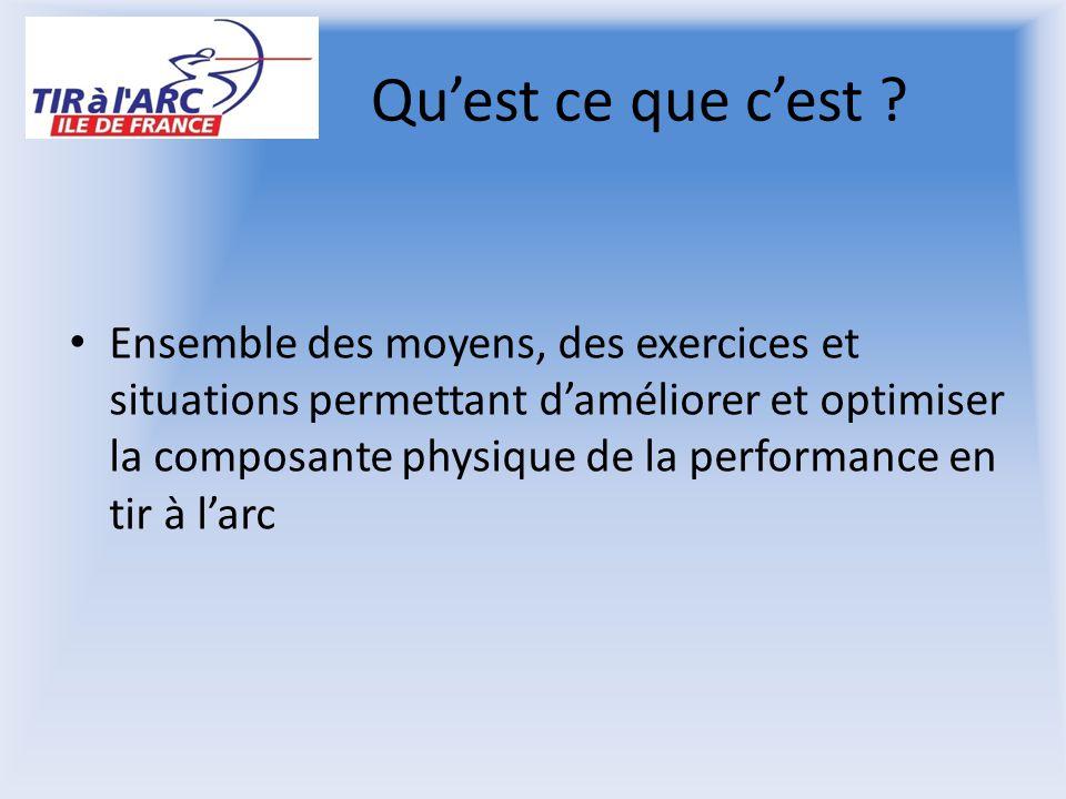 Qu'est ce que c'est ? Ensemble des moyens, des exercices et situations permettant d'améliorer et optimiser la composante physique de la performance en