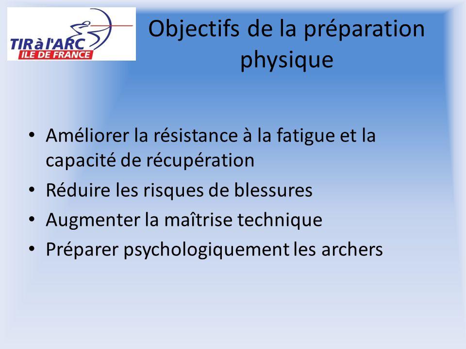 Objectifs de la préparation physique Améliorer la résistance à la fatigue et la capacité de récupération Réduire les risques de blessures Augmenter la