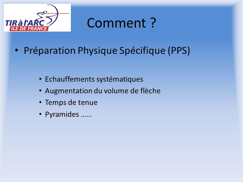 Comment ? Préparation Physique Spécifique (PPS) Echauffements systématiques Augmentation du volume de flèche Temps de tenue Pyramides ……