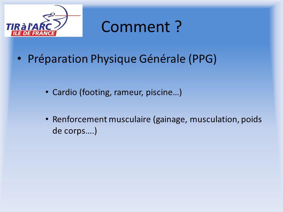 Comment ? Préparation Physique Générale (PPG) Cardio (footing, rameur, piscine…) Renforcement musculaire (gainage, musculation, poids de corps….)
