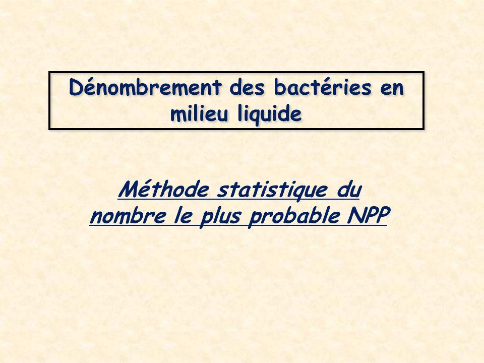 Dénombrement des bactéries en milieu liquide Méthode statistique du nombre le plus probable NPP
