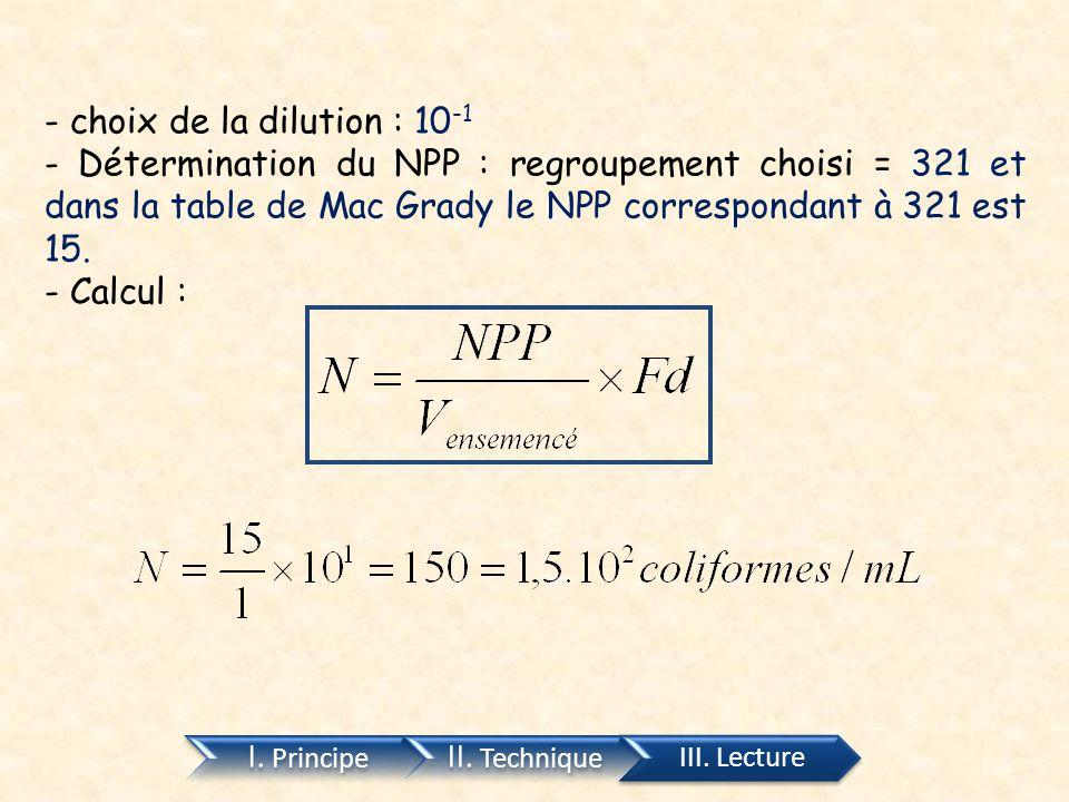 I. Principe II. Technique III. Lecture - choix de la dilution : 10 -1 - Détermination du NPP : regroupement choisi = 321 et dans la table de Mac Grady