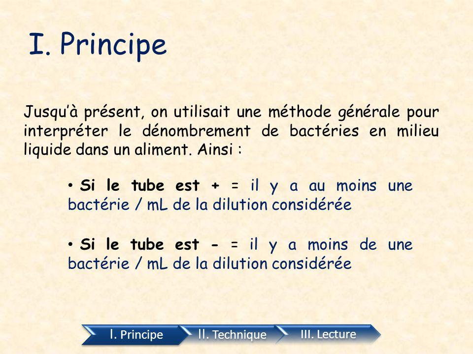 I. Principe Jusqu'à présent, on utilisait une méthode générale pour interpréter le dénombrement de bactéries en milieu liquide dans un aliment. Ainsi