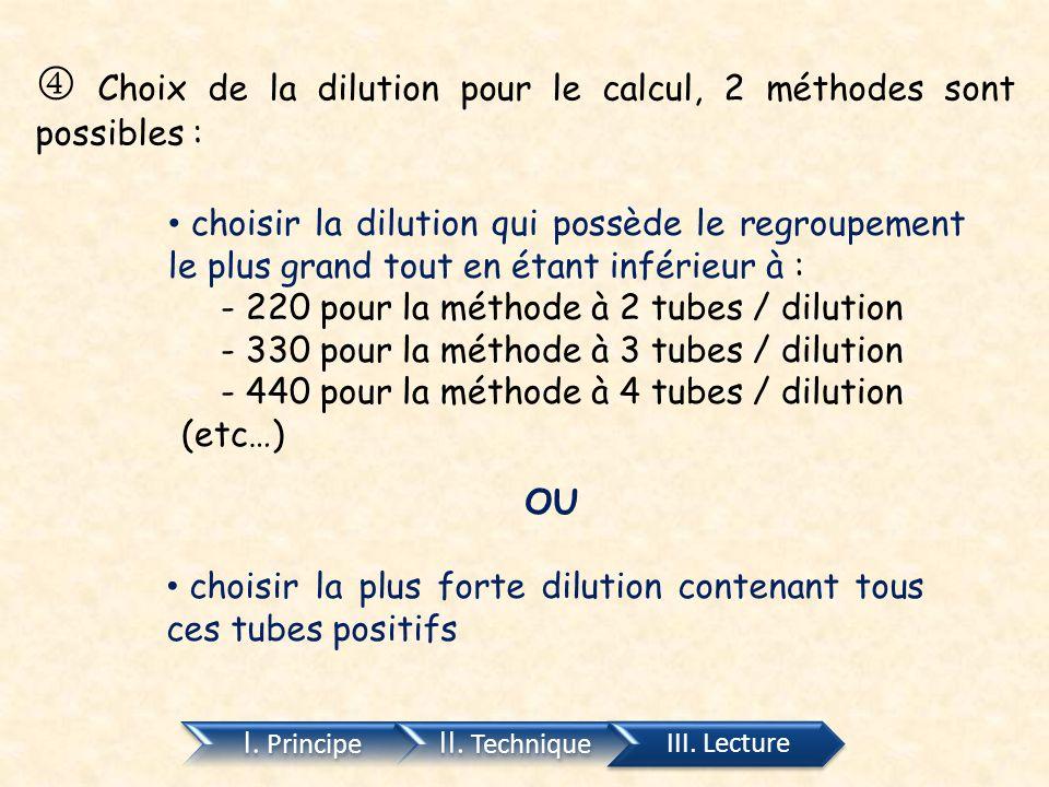  Choix de la dilution pour le calcul, 2 méthodes sont possibles : OU choisir la plus forte dilution contenant tous ces tubes positifs choisir la dilu