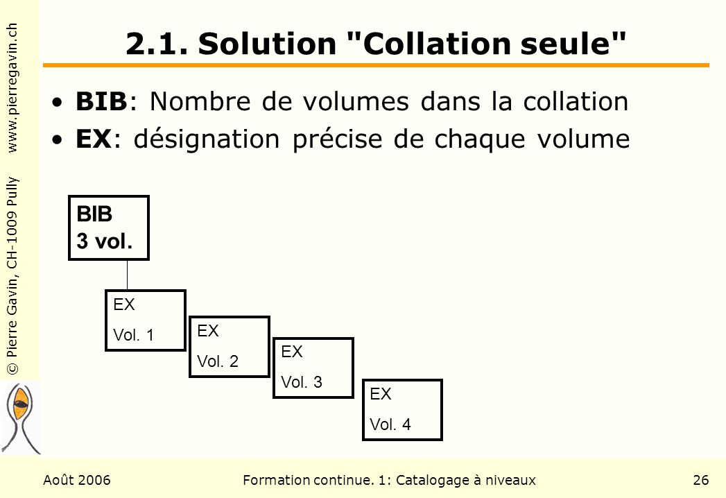 © Pierre Gavin, CH-1009 Pully www.pierregavin.ch Août 2006Formation continue. 1: Catalogage à niveaux26 2.1. Solution