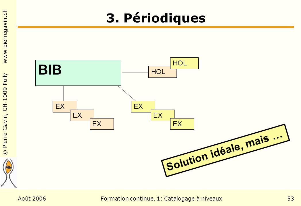 © Pierre Gavin, CH-1009 Pully www.pierregavin.ch Août 2006Formation continue. 1: Catalogage à niveaux53 3. Périodiques BIB HOL EX Solution idéale, mai