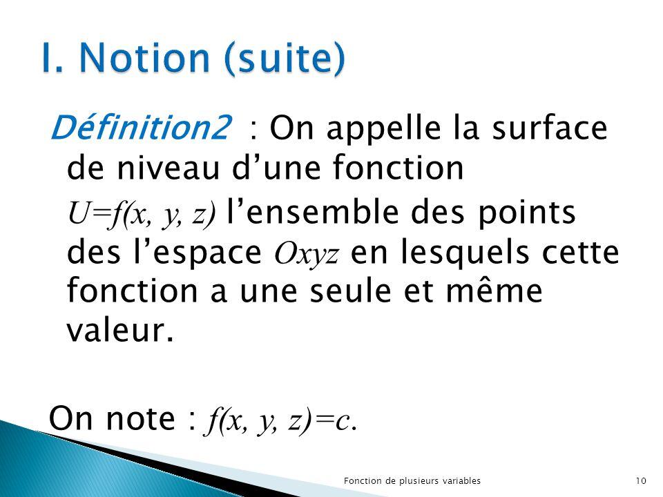 Définition2 : On appelle la surface de niveau d'une fonction U=f(x, y, z) l'ensemble des points des l'espace Oxyz en lesquels cette fonction a une seu