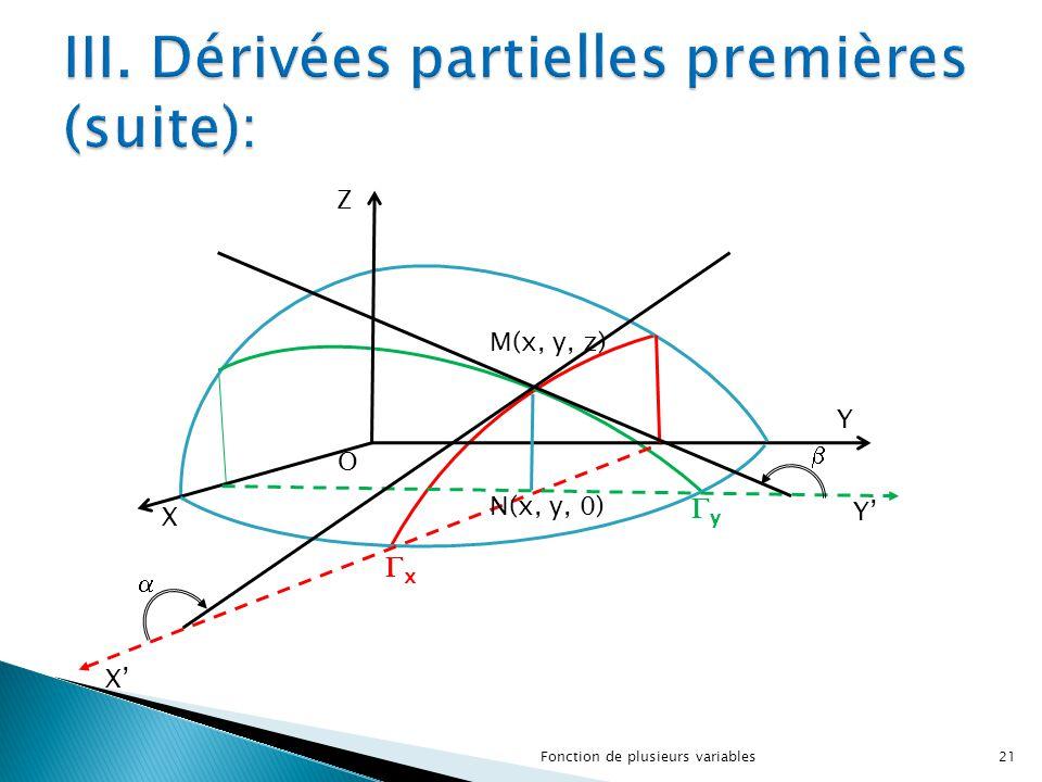 M(x, y, z) yy X Z Y O N(x, y, 0) xx Y' X'   21Fonction de plusieurs variables