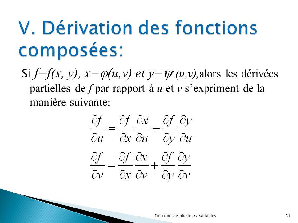 Si f=f(x, y), x=  (u,v) et y=  (u,v),alors les dérivées partielles de f par rapport à u et v s'expriment de la manière suivante: 31Fonction de plusi