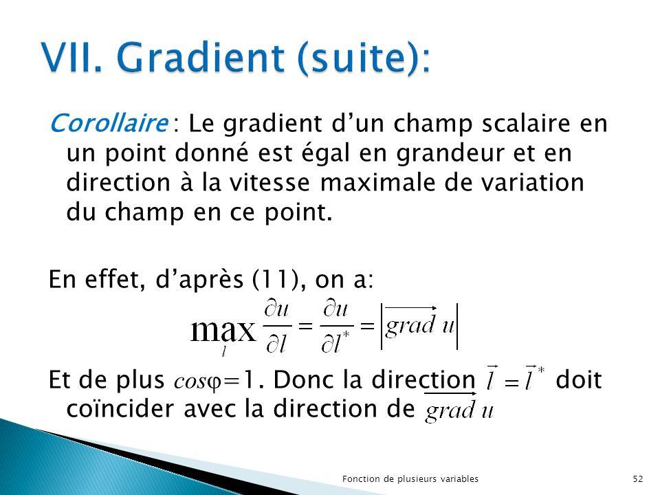 Corollaire : Le gradient d'un champ scalaire en un point donné est égal en grandeur et en direction à la vitesse maximale de variation du champ en ce