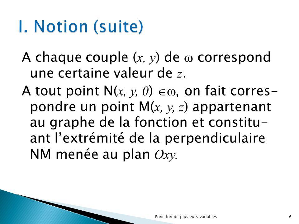 Ex.1 : On a Remarque : Soit u=f(x, y, z). 27Fonction de plusieurs variables