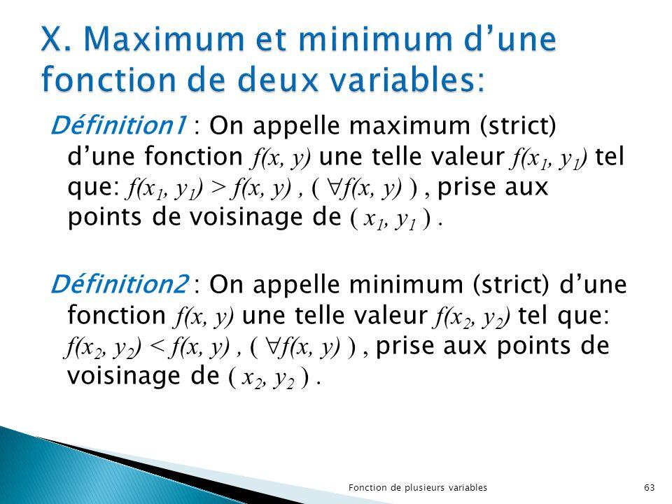 Définition1 : On appelle maximum (strict) d'une fonction f(x, y) une telle valeur f(x 1, y 1 ) tel que: f(x 1, y 1 ) > f(x, y), (  f(x, y) ), prise a