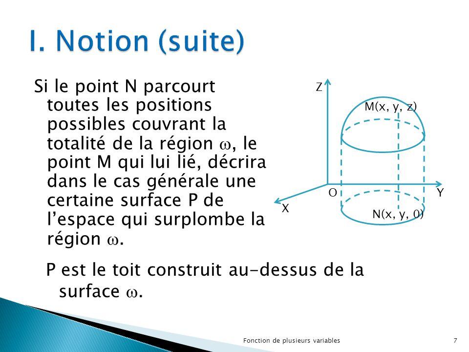 X Z Y M(x, y, z) N(x, y, 0) O 7Fonction de plusieurs variables Si le point N parcourt toutes les positions possibles couvrant la totalité de la région